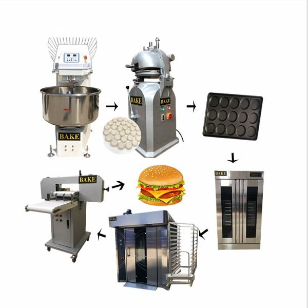 China Supplier Hamburger Patty Production Line for Sale #1 image